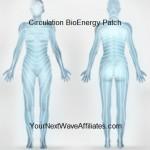 Circulation BioEnergy Patch